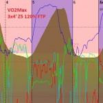 migliorare la Potenza aerobica VO2MAX