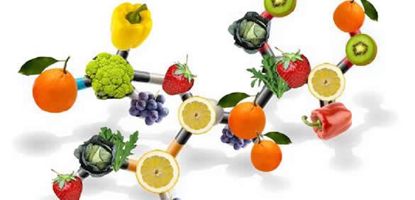 nutrigenetica