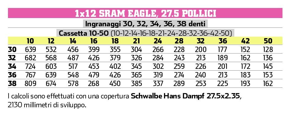 EagleSviluppo275