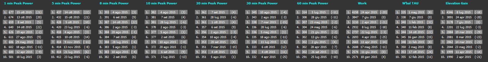 powerss