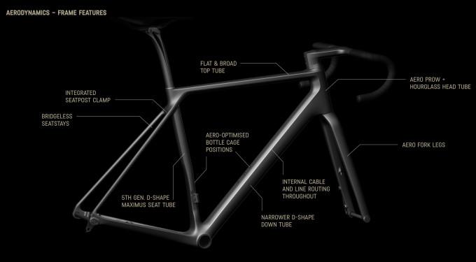 Canyon_Endurace-CF-SLX_carbon-endurance-road-bike_aero-features